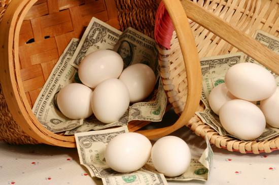 инвестиционный портфель: структура, виды, риски