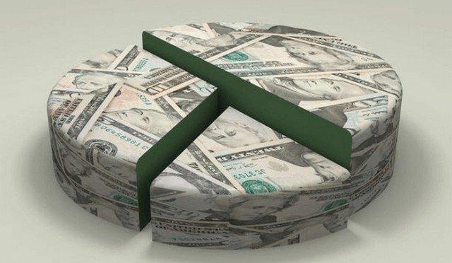 Как планировать семейный бюджет по методу 50/30/20?